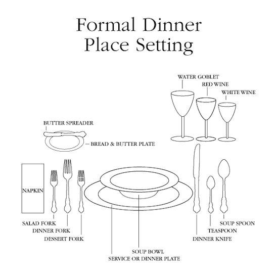 FormalTableSetting[1]